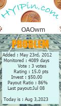 Monitored by hyipin.com