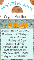 Monitored by hyipin.com